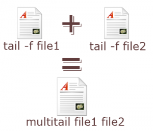 Linux Tail Command for 2 files