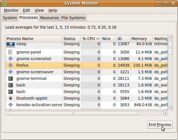 Process Monitoring System : Ubuntu tips graphical monitoring for processes memory
