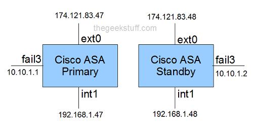 Cisco asa 5505 crack