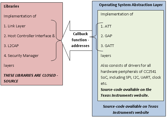 Spyremover pro 3 04 keygen free