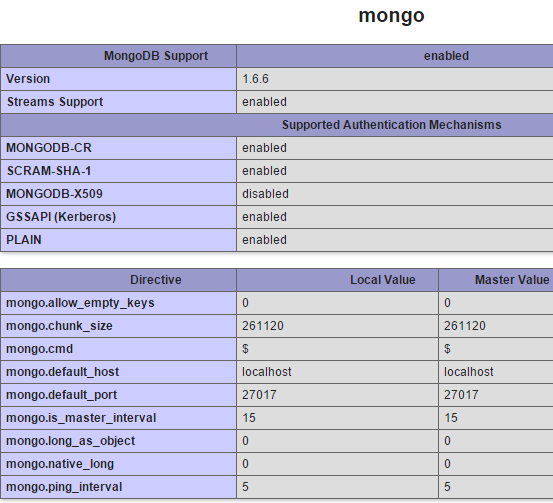 XAMPP phpinfo with Mongo Support
