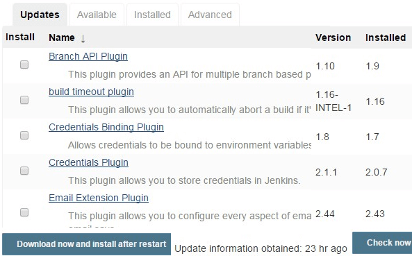 Jenkins Upgrade Plugin List