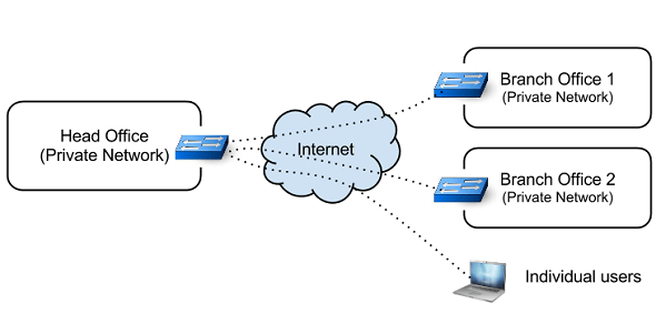 Article likewise Linksys Wrt1900ac Wi Fi Router Review Faster Than Anything We Ve Tested also What Is An Input Device For A  puter Definition Ex les Quiz moreover Boomdiagram en introductie vermenigvuldigingsregel likewise 277161. on laptop computer diagram