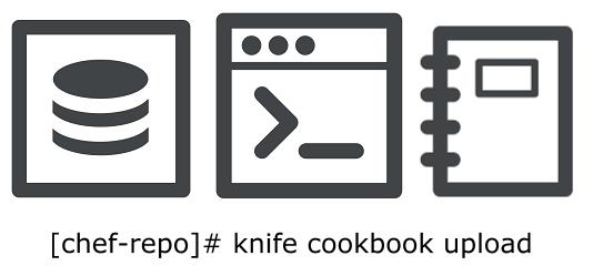 Knife Cookbook Upload