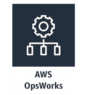 [AWS OpsWorks]