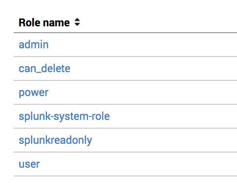 [Splunk New Role Added]