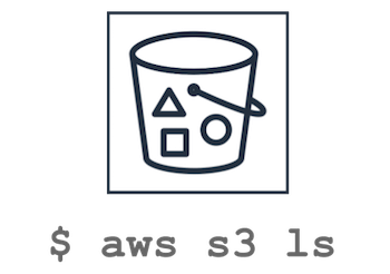 28 Essential AWS S3 CLI Command Examples to Manage Buckets